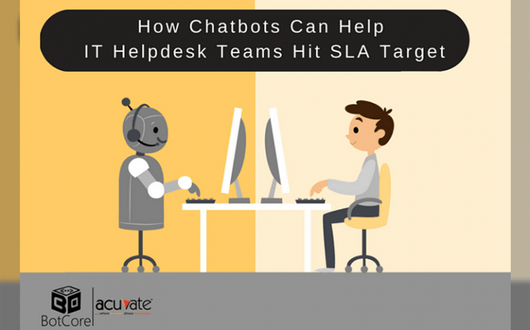 It Helpdesk Sla 1