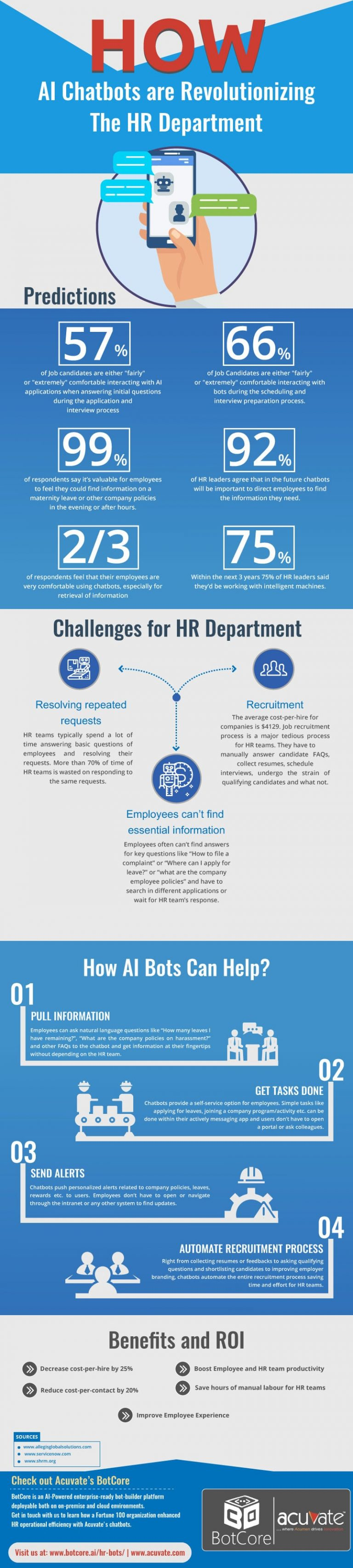 How Chatbots Are Revolutionizing The Hr Department 4